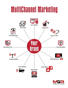 12 week MGR_MultchannelMarketing_Infographic2