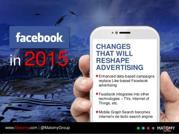 facebook-advertising-in-2015-20-638