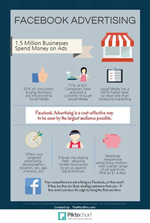 FacebookAdvertising info - try an duse in prezi