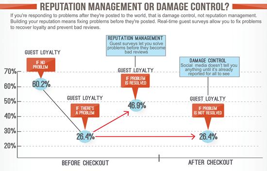 week 11 reputation-management-or-damage-control