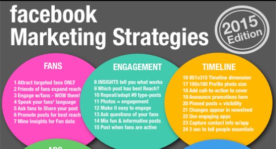 week 7 fb-marketing-infographic-2015-grey-fi_png